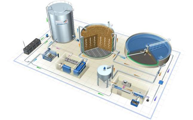 Промышленные очистные сооружения канализации