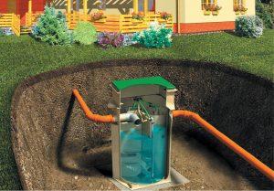 Очистные сооружения: что такое очистка сточных вод?
